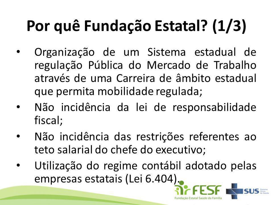 Por quê Fundação Estatal? (1/3) Organização de um Sistema estadual de regulação Pública do Mercado de Trabalho através de uma Carreira de âmbito estad