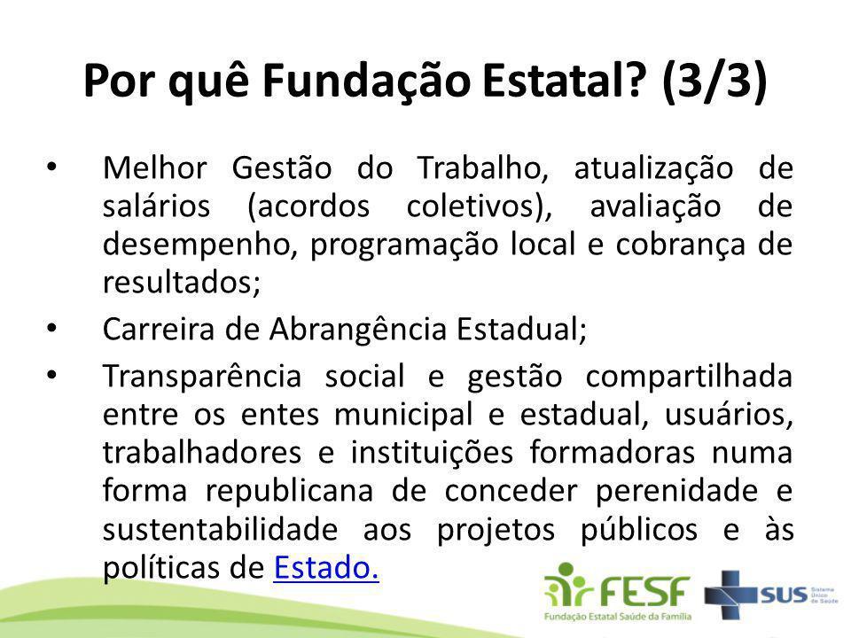 Por quê Fundação Estatal? (3/3) Melhor Gestão do Trabalho, atualização de salários (acordos coletivos), avaliação de desempenho, programação local e c