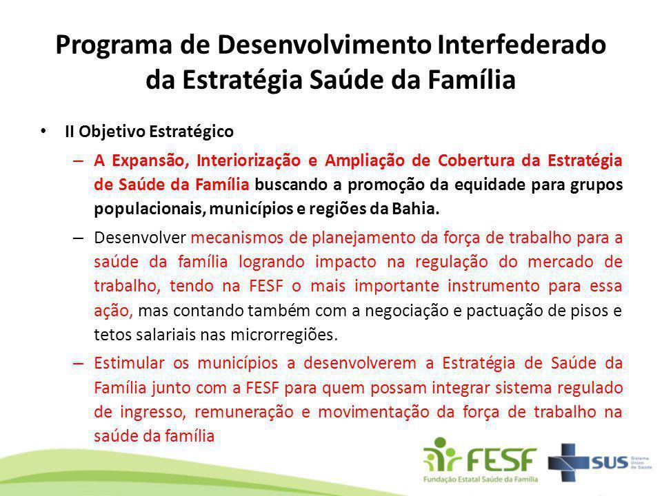 Programa de Desenvolvimento Interfederado da Estratégia Saúde da Família II Objetivo Estratégico – A Expansão, Interiorização e Ampliação de Cobertura