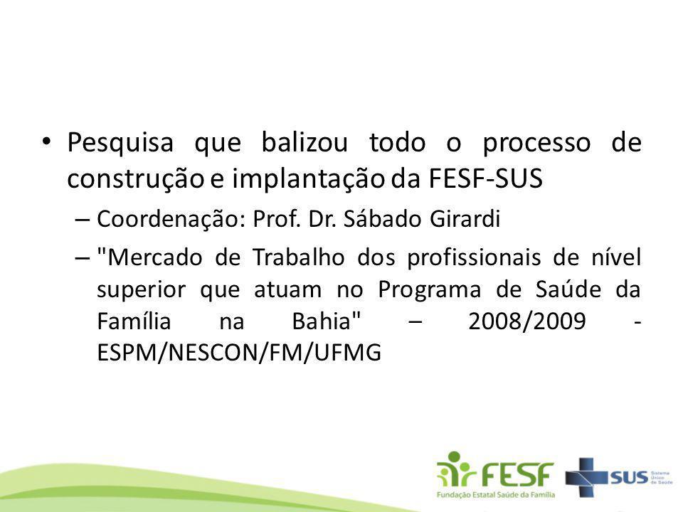 Pesquisa que balizou todo o processo de construção e implantação da FESF-SUS – Coordenação: Prof. Dr. Sábado Girardi –
