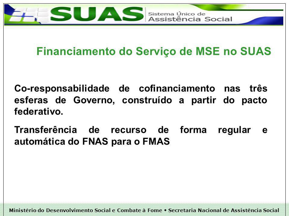 Ministério do Desenvolvimento Social e Combate à Fome Secretaria Nacional de Assistência Social Financiamento do Serviço de MSE no SUAS Co-responsabilidade de cofinanciamento nas três esferas de Governo, construído a partir do pacto federativo.