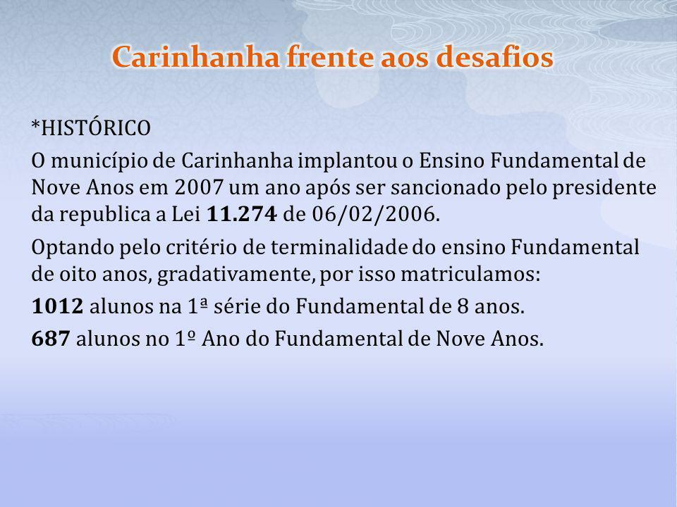 *HISTÓRICO O município de Carinhanha implantou o Ensino Fundamental de Nove Anos em 2007 um ano após ser sancionado pelo presidente da republica a Lei