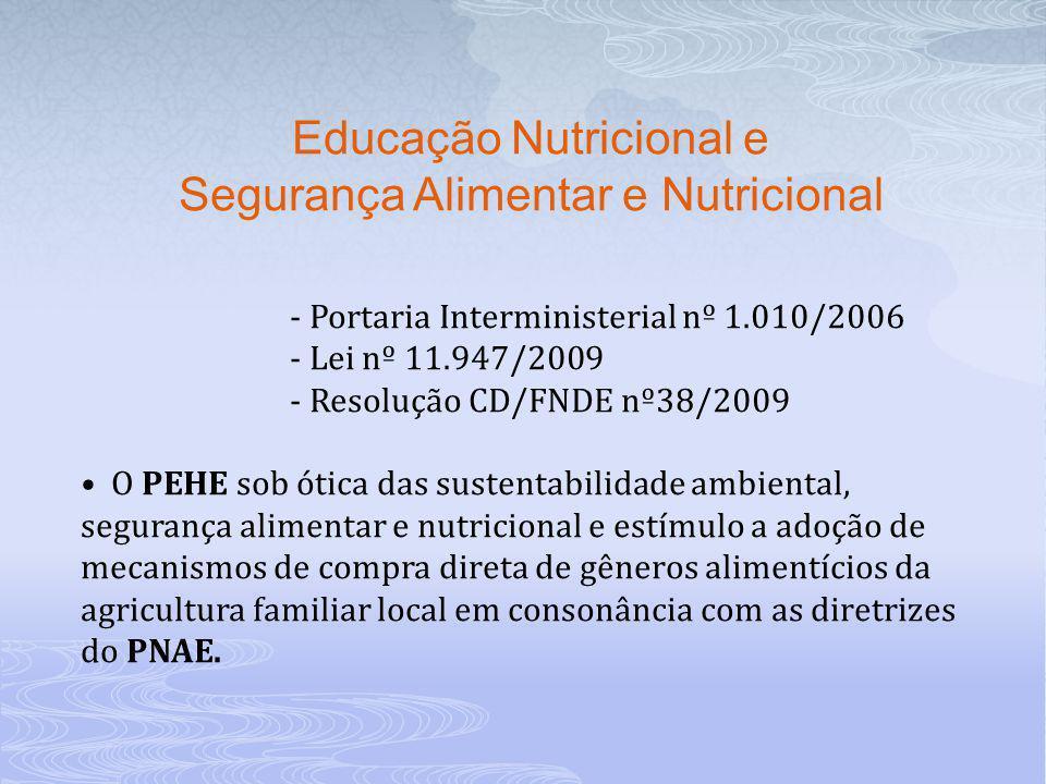 Educação Nutricional e Segurança Alimentar e Nutricional - Portaria Interministerial nº 1.010/2006 - Lei nº 11.947/2009 - Resolução CD/FNDE nº38/2009