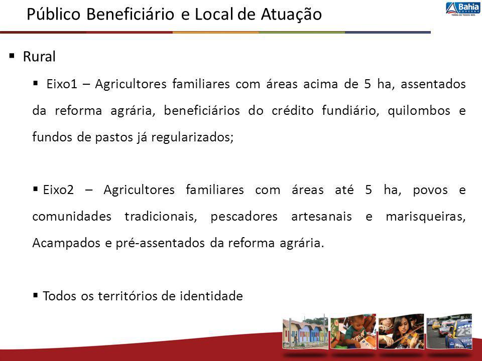 Rural Eixo1 – Agricultores familiares com áreas acima de 5 ha, assentados da reforma agrária, beneficiários do crédito fundiário, quilombos e fundos d