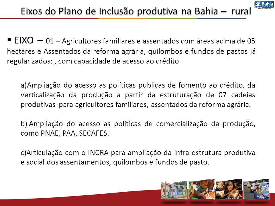 Eixos do Plano de Inclusão produtiva na Bahia – rural EIXO – 01 – Agricultores familiares e assentados com áreas acima de 05 hectares e Assentados da