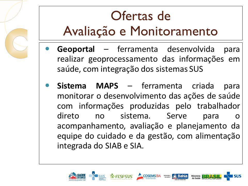 Ofertas de Avaliação e Monitoramento Geoportal – ferramenta desenvolvida para realizar geoprocessamento das informações em saúde, com integração dos s