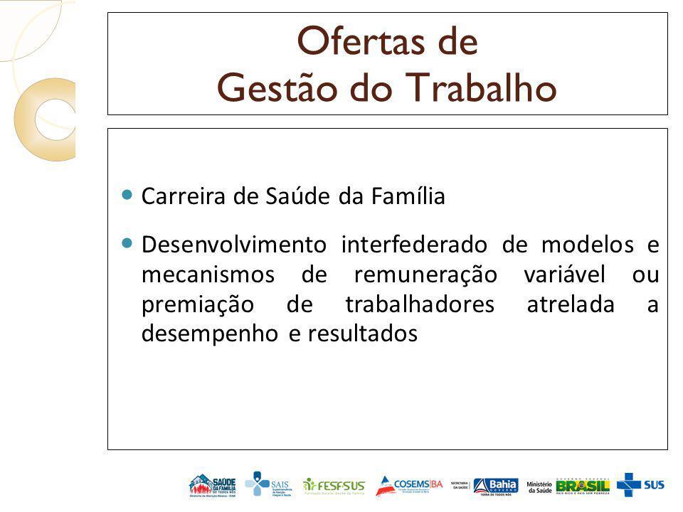 Ofertas de Gestão do Trabalho Carreira de Saúde da Família Desenvolvimento interfederado de modelos e mecanismos de remuneração variável ou premiação