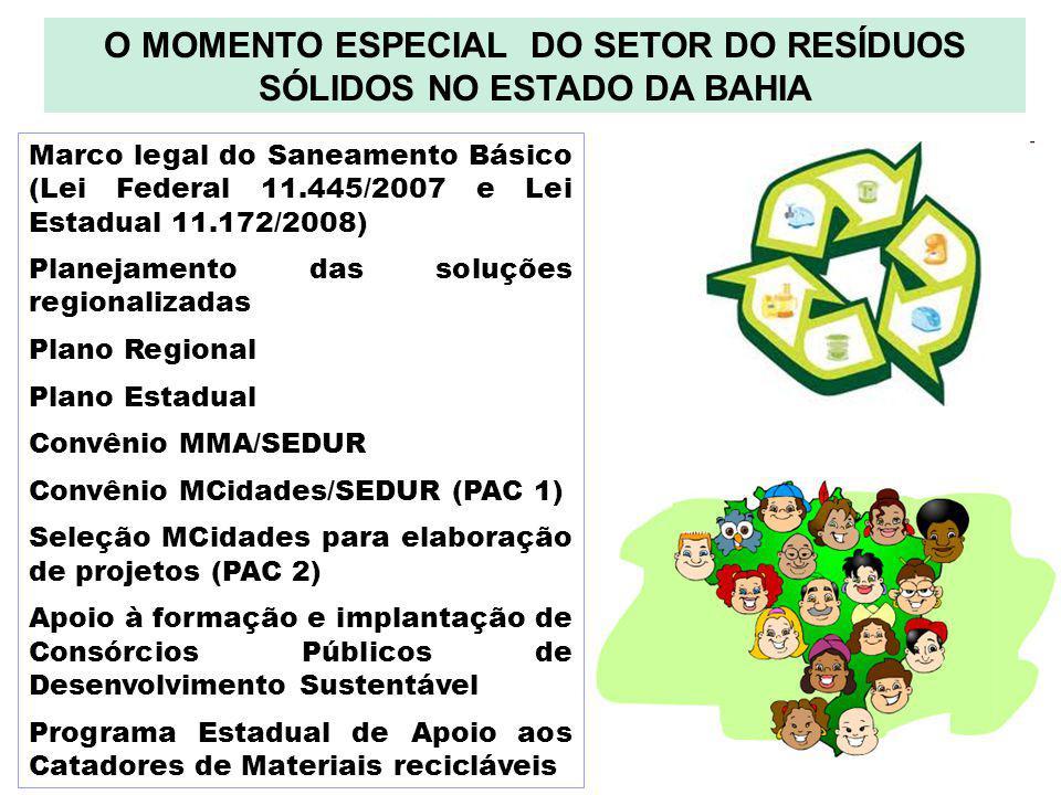 Marco legal do Saneamento Básico (Lei Federal 11.445/2007 e Lei Estadual 11.172/2008) Planejamento das soluções regionalizadas Plano Regional Plano Es