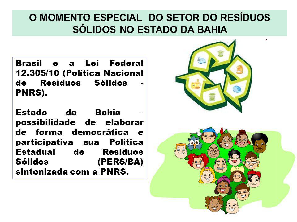 Brasil e a Lei Federal 12.305/10 (Política Nacional de Resíduos Sólidos - PNRS). Estado da Bahia – possibilidade de elaborar de forma democrática e pa