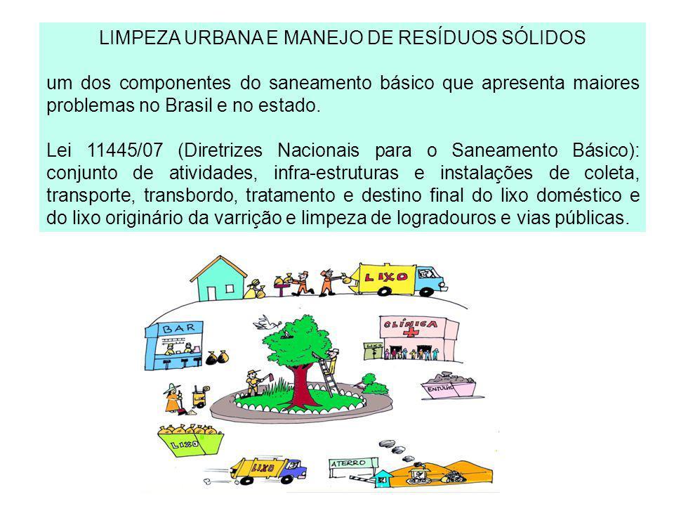 LIMPEZA URBANA E MANEJO DE RESÍDUOS SÓLIDOS um dos componentes do saneamento básico que apresenta maiores problemas no Brasil e no estado. Lei 11445/0