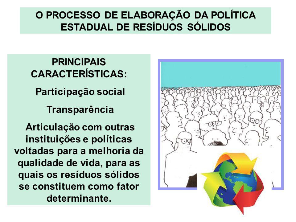 PRINCIPAIS CARACTERÍSTICAS: Participação social Transparência Articulação com outras instituições e políticas voltadas para a melhoria da qualidade de