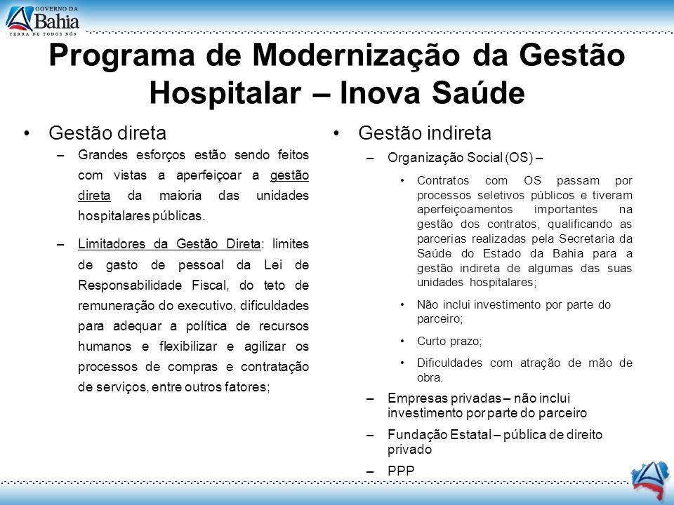 Programa de Modernização da Gestão Hospitalar – Inova Saúde Gestão direta –Grandes esforços estão sendo feitos com vistas a aperfeiçoar a gestão diret