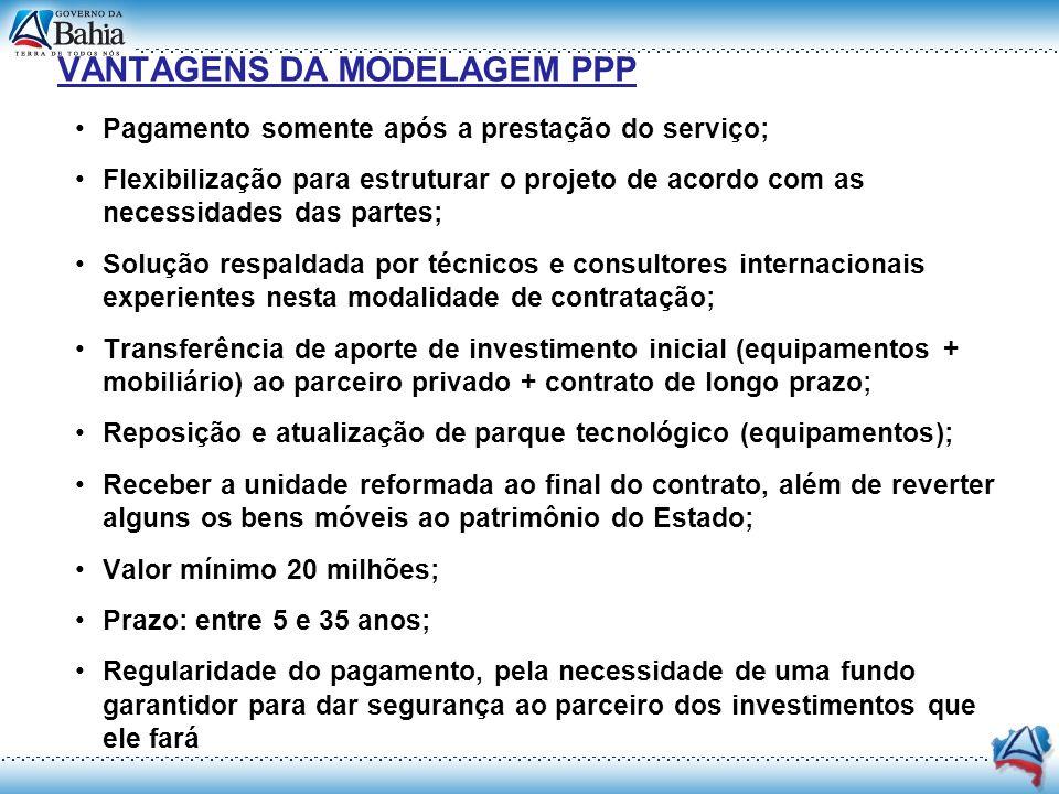 VANTAGENS DA MODELAGEM PPP Pagamento somente após a prestação do serviço; Flexibilização para estruturar o projeto de acordo com as necessidades das p
