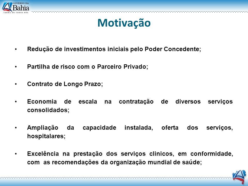 Motivação Redução de investimentos iniciais pelo Poder Concedente; Partilha de risco com o Parceiro Privado; Contrato de Longo Prazo; Economia de esca