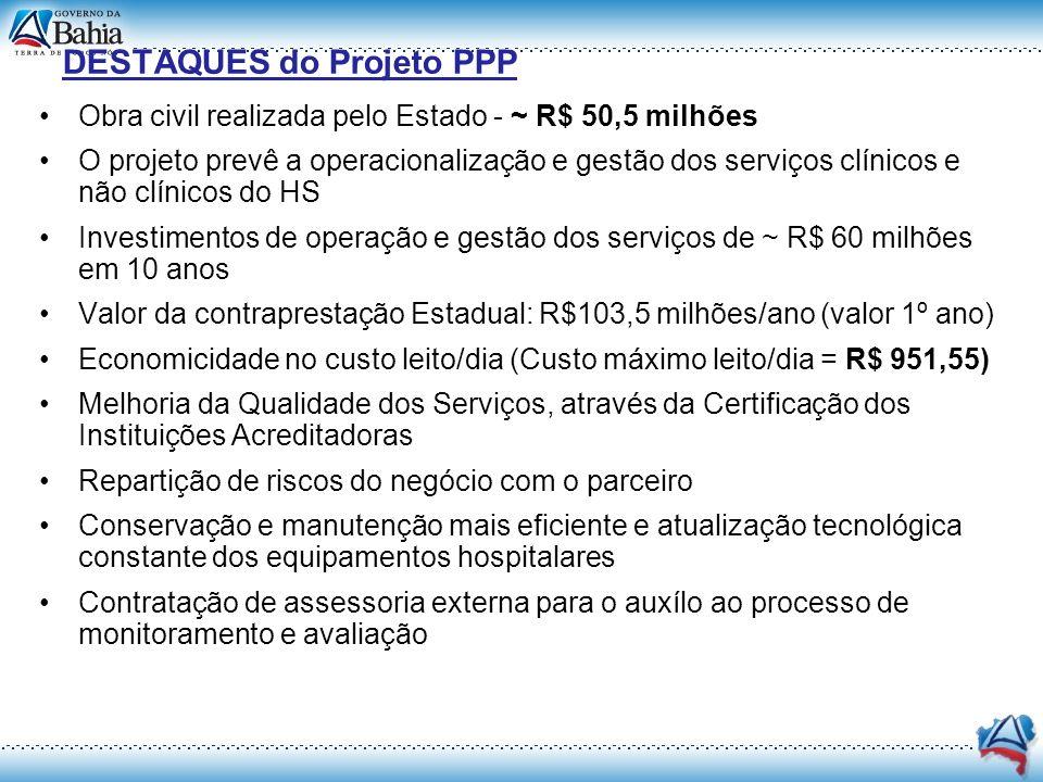 DESTAQUES do Projeto PPP Obra civil realizada pelo Estado - ~ R$ 50,5 milhões O projeto prevê a operacionalização e gestão dos serviços clínicos e não