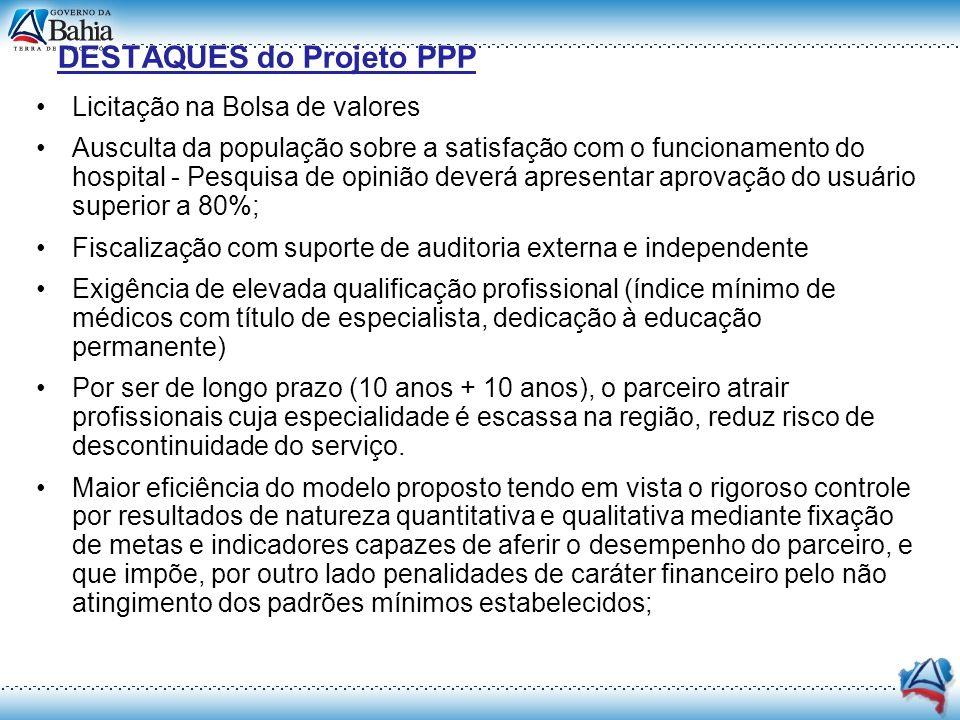 DESTAQUES do Projeto PPP Licitação na Bolsa de valores Ausculta da população sobre a satisfação com o funcionamento do hospital - Pesquisa de opinião