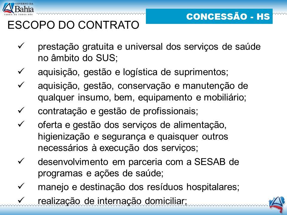 prestação gratuita e universal dos serviços de saúde no âmbito do SUS; aquisição, gestão e logística de suprimentos; aquisição, gestão, conservação e