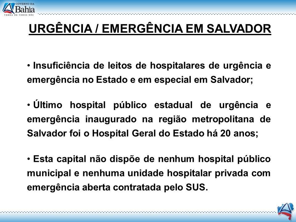 Insuficiência de leitos de hospitalares de urgência e emergência no Estado e em especial em Salvador; Último hospital público estadual de urgência e e