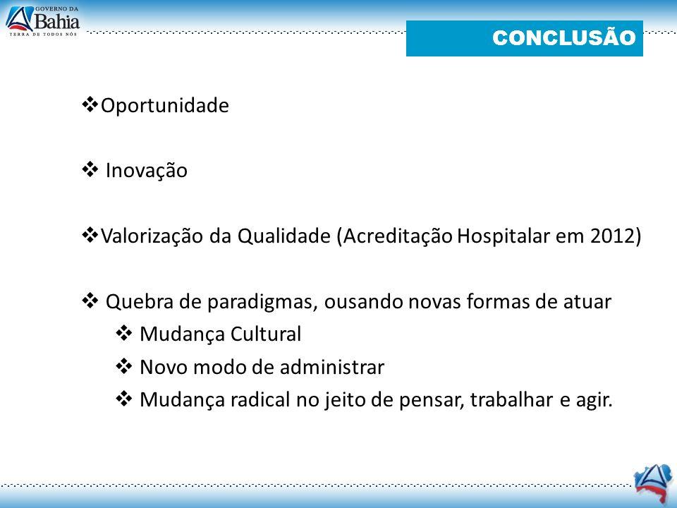 CONCLUSÃO Oportunidade Inovação Valorização da Qualidade (Acreditação Hospitalar em 2012) Quebra de paradigmas, ousando novas formas de atuar Mudança