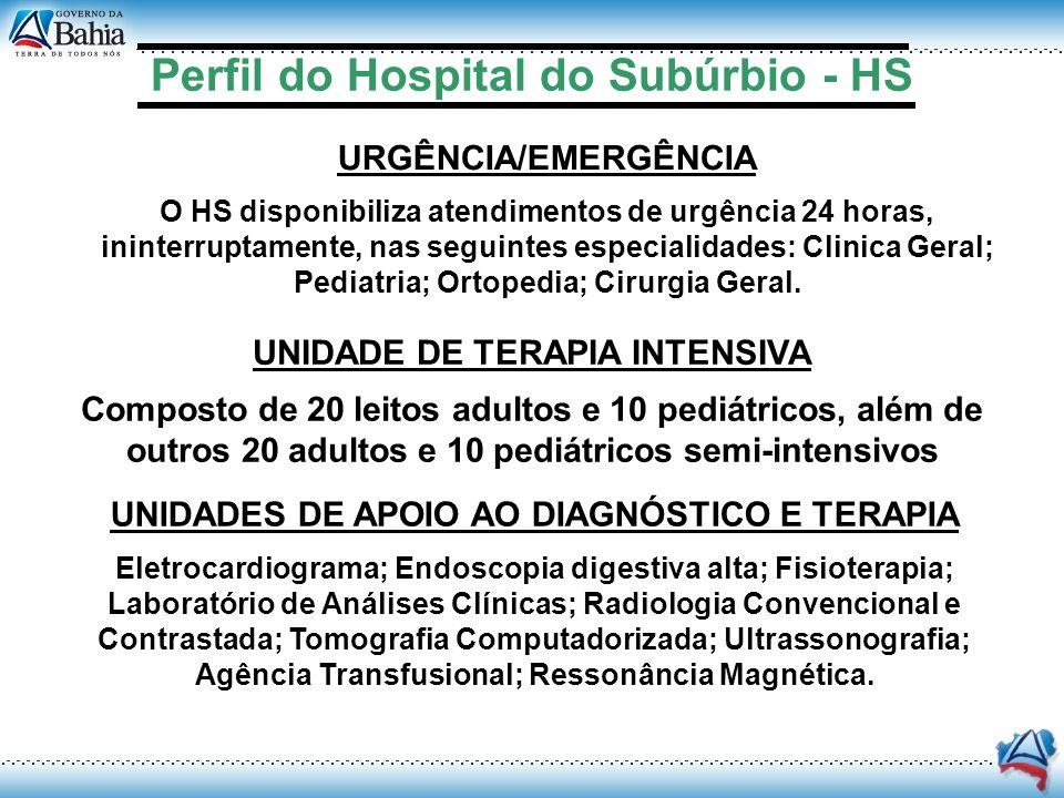 URGÊNCIA/EMERGÊNCIA O HS disponibiliza atendimentos de urgência 24 horas, ininterruptamente, nas seguintes especialidades: Clinica Geral; Pediatria; O