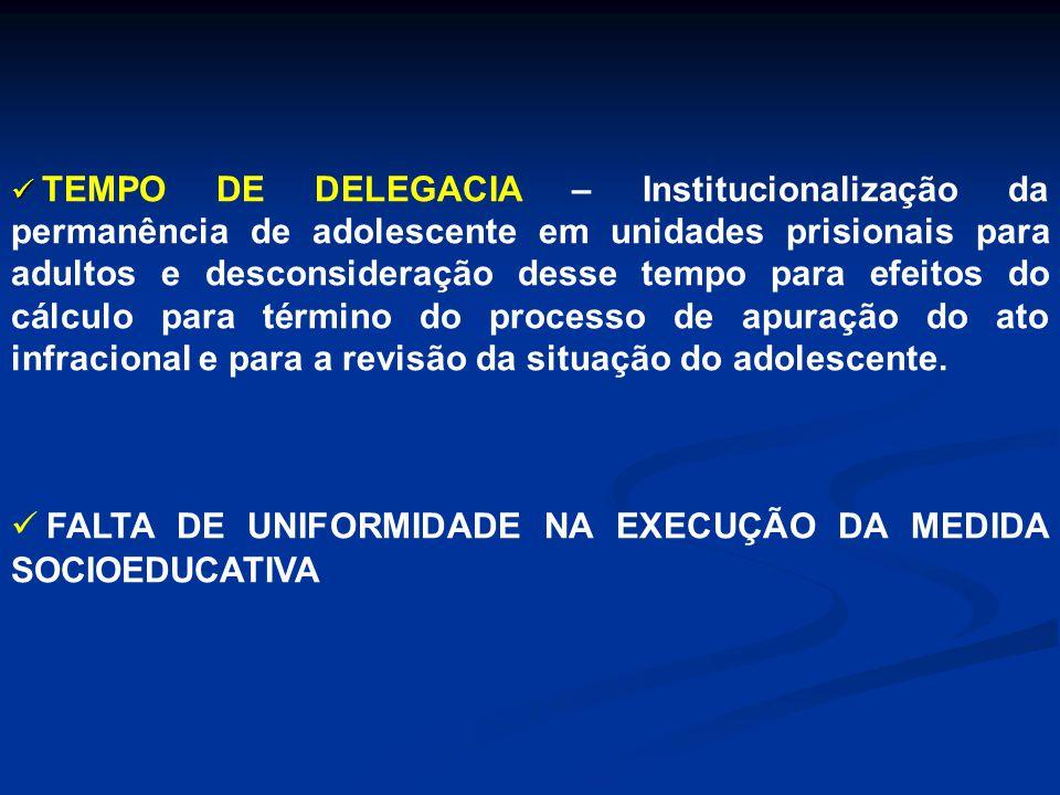 TEMPO DE DELEGACIA – Institucionalização da permanência de adolescente em unidades prisionais para adultos e desconsideração desse tempo para efeitos