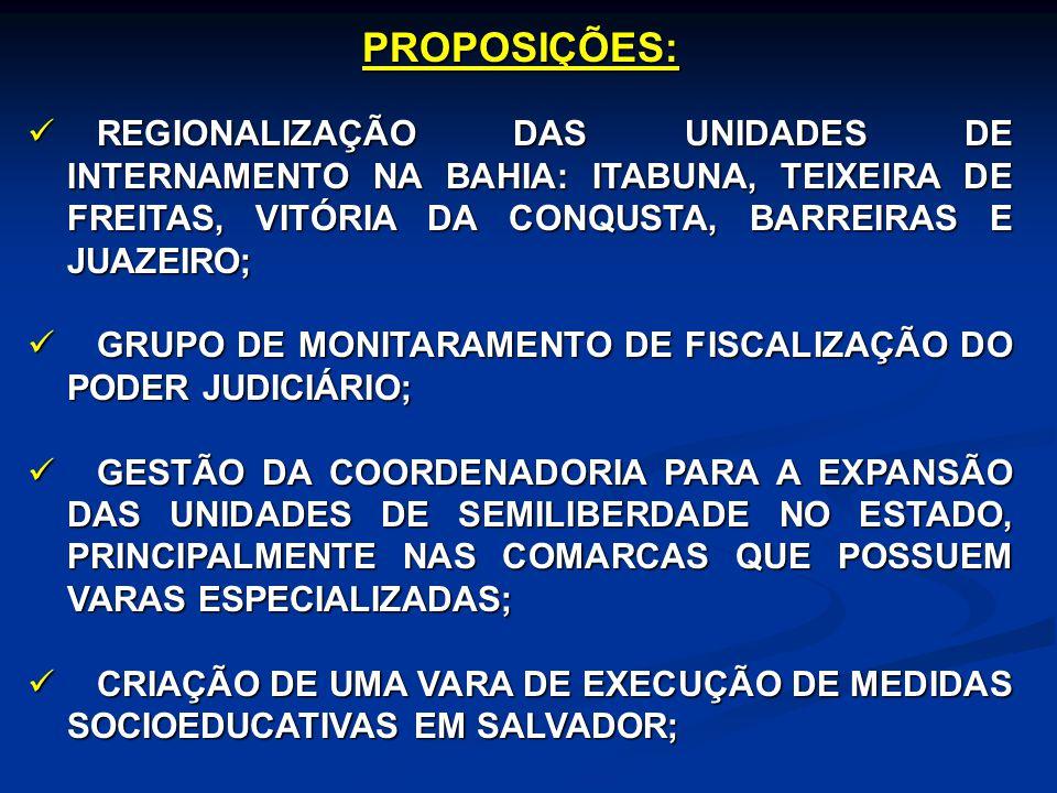 PROPOSIÇÕES: REGIONALIZAÇÃO DAS UNIDADES DE INTERNAMENTO NA BAHIA: ITABUNA, TEIXEIRA DE FREITAS, VITÓRIA DA CONQUSTA, BARREIRAS E JUAZEIRO; REGIONALIZ