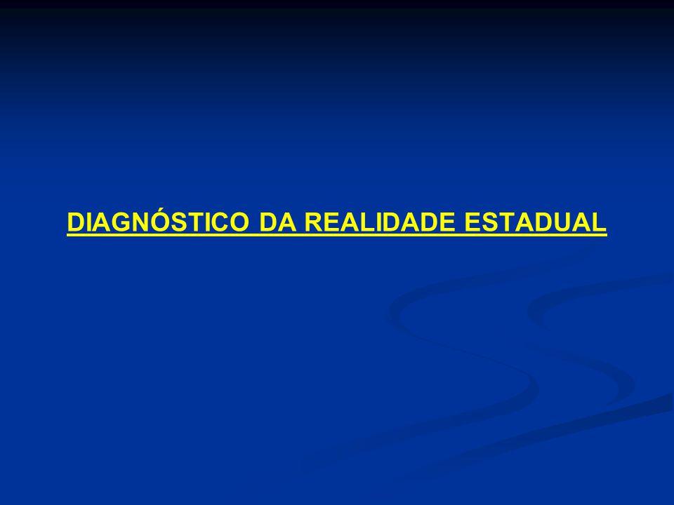 DIAGNÓSTICO DA REALIDADE ESTADUAL
