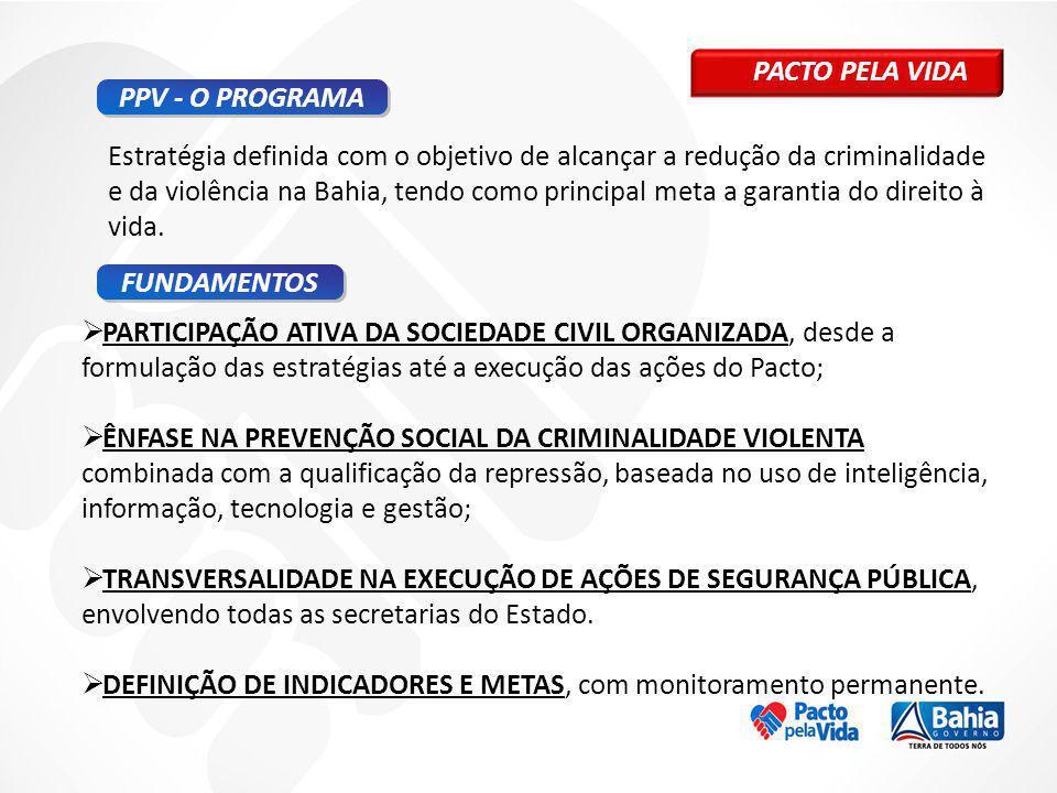 PACTO PELA VIDA PPV - O PROGRAMA Estratégia definida com o objetivo de alcançar a redução da criminalidade e da violência na Bahia, tendo como princip
