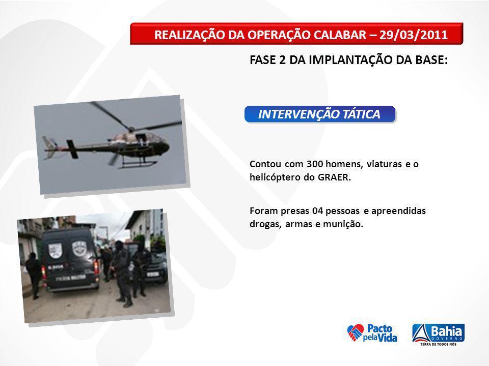 REALIZAÇÃO DA OPERAÇÃO CALABAR – 29/03/2011 Contou com 300 homens, viaturas e o helicóptero do GRAER. Foram presas 04 pessoas e apreendidas drogas, ar