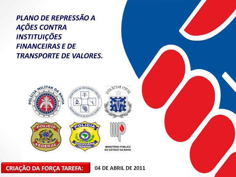 PLANO DE REPRESSÃO A AÇÕES CONTRA INSTITUIÇÕES FINANCEIRAS E DE TRANSPORTE DE VALORES. 04 DE ABRIL DE 2011 CRIAÇÃO DA FORÇA TAREFA: