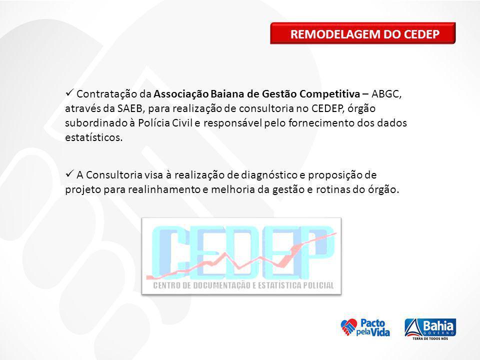 REMODELAGEM DO CEDEP Contratação da Associação Baiana de Gestão Competitiva – ABGC, através da SAEB, para realização de consultoria no CEDEP, órgão su