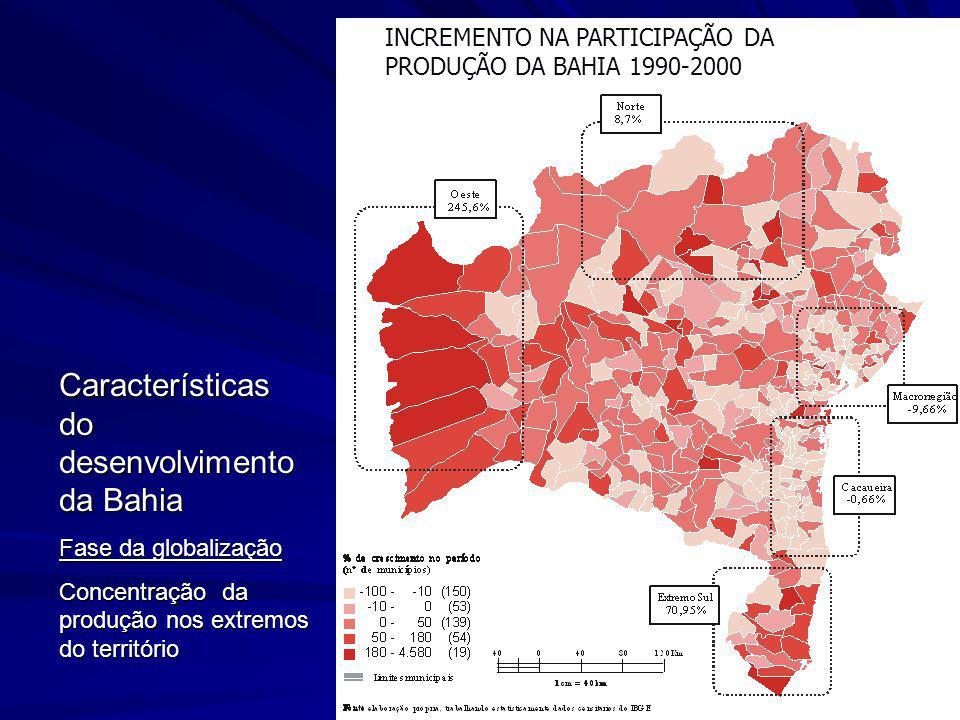 Características do desenvolvimento da Bahia Fase da globalização Concentração da produção nos extremos do território INCREMENTO NA PARTICIPAÇÃO DA PRO