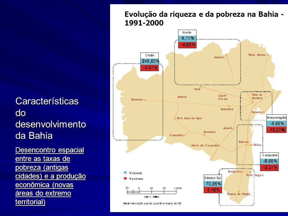 Características do desenvolvimento da Bahia Desencontro espacial entre as taxas de pobreza (antigas cidades) e a produção econômica (novas áreas do ex