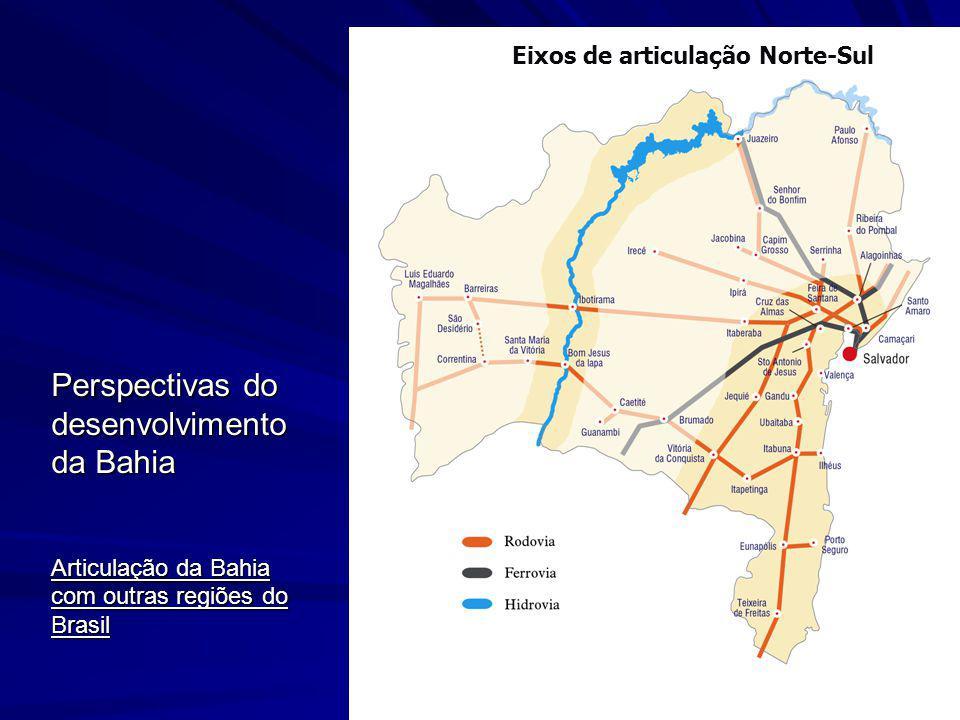 Perspectivas do desenvolvimento da Bahia Articulação da Bahia com outras regiões do Brasil Eixos de articulação Norte-Sul