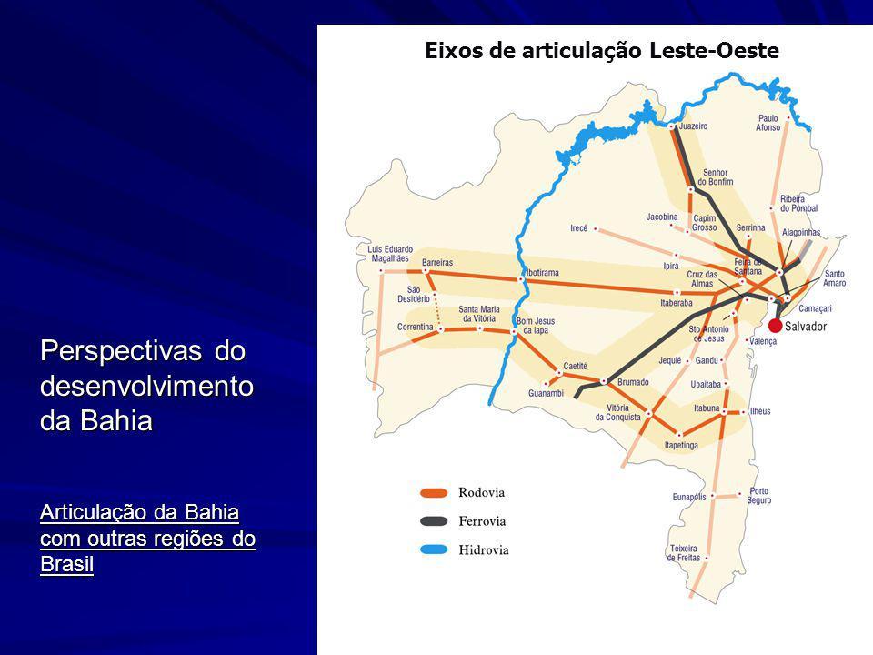 Perspectivas do desenvolvimento da Bahia Articulação da Bahia com outras regiões do Brasil Eixos de articulação Leste-Oeste
