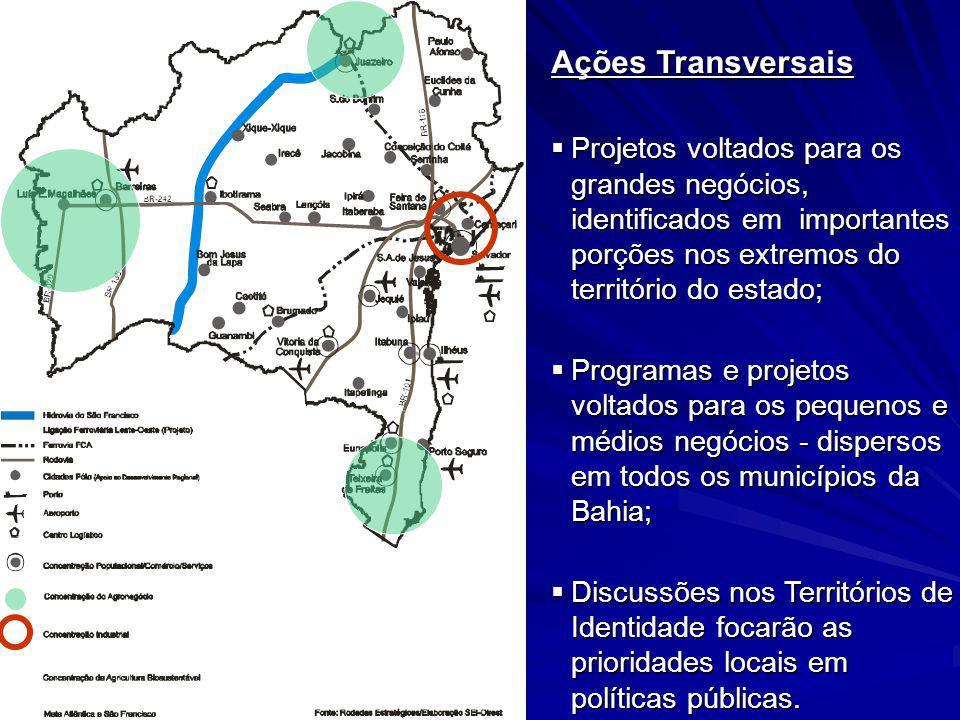 Ações Transversais Projetos voltados para os grandes negócios, identificados em importantes porções nos extremos do território do estado; Projetos vol