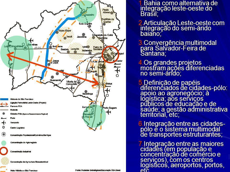 1.Bahia como alternativa de integração leste-oeste do Brasil; 2.Articulação Leste-oeste com integração do semi-árido baiano; 3.Convergência multimodal
