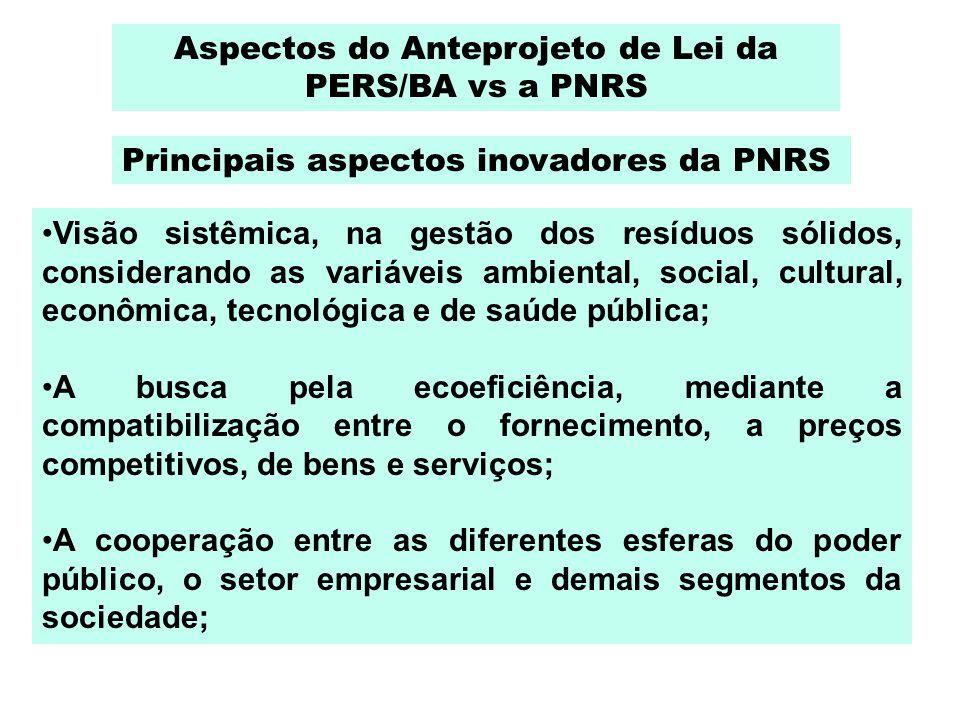 Principais aspectos inovadores da PNRS Aspectos do Anteprojeto de Lei da PERS/BA vs a PNRS Visão sistêmica, na gestão dos resíduos sólidos, consideran