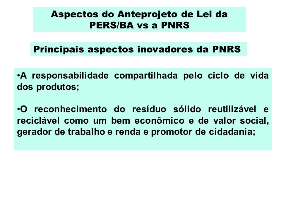 Principais aspectos inovadores da PNRS Aspectos do Anteprojeto de Lei da PERS/BA vs a PNRS A responsabilidade compartilhada pelo ciclo de vida dos pro