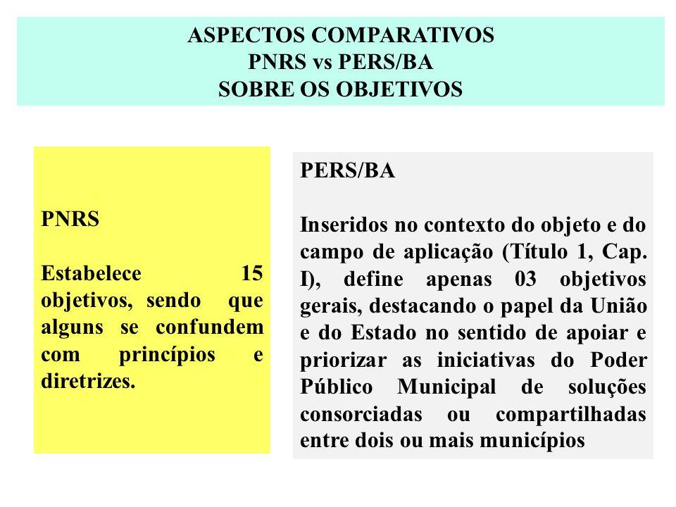 ASPECTOS COMPARATIVOS PNRS vs PERS/BA SOBRE OS OBJETIVOS PNRS Estabelece 15 objetivos, sendo que alguns se confundem com princípios e diretrizes. PERS