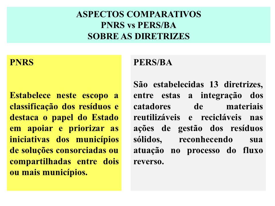 ASPECTOS COMPARATIVOS PNRS vs PERS/BA SOBRE AS DIRETRIZES PNRS Estabelece neste escopo a classificação dos resíduos e destaca o papel do Estado em apo