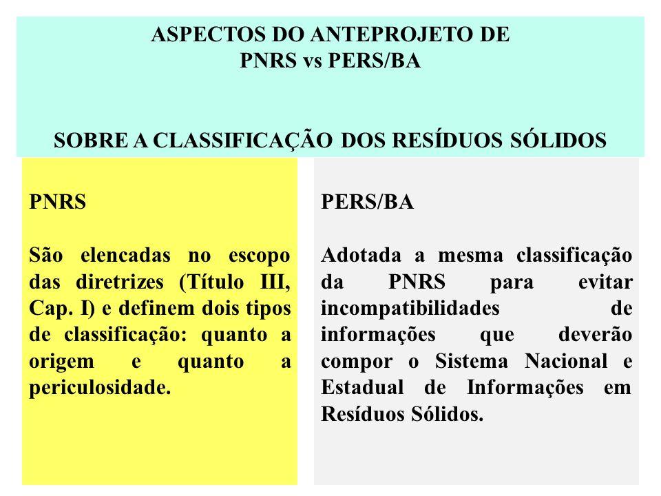 ASPECTOS DO ANTEPROJETO DE PNRS vs PERS/BA SOBRE A CLASSIFICAÇÃO DOS RESÍDUOS SÓLIDOS PNRS São elencadas no escopo das diretrizes (Título III, Cap. I)