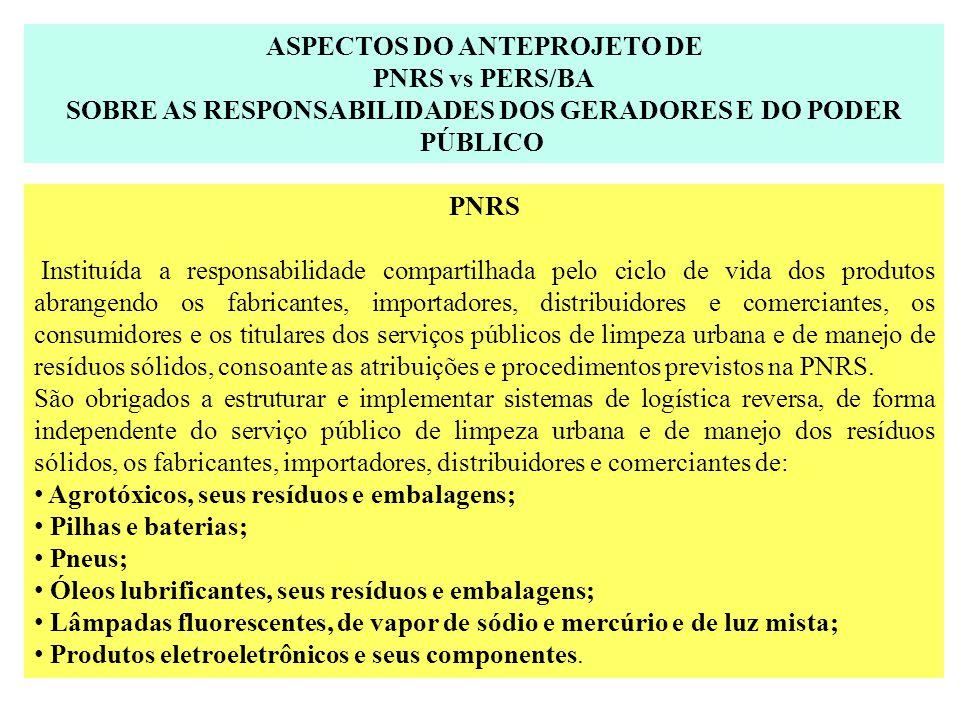 ASPECTOS DO ANTEPROJETO DE PNRS vs PERS/BA SOBRE AS RESPONSABILIDADES DOS GERADORES E DO PODER PÚBLICO PNRS Instituída a responsabilidade compartilhad