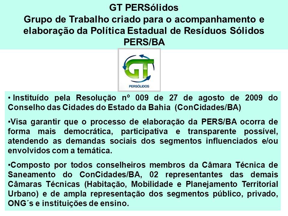 GT PERSólidos Grupo de Trabalho criado para o acompanhamento e elaboração da Política Estadual de Resíduos Sólidos PERS/BA Instituído pela Resolução n