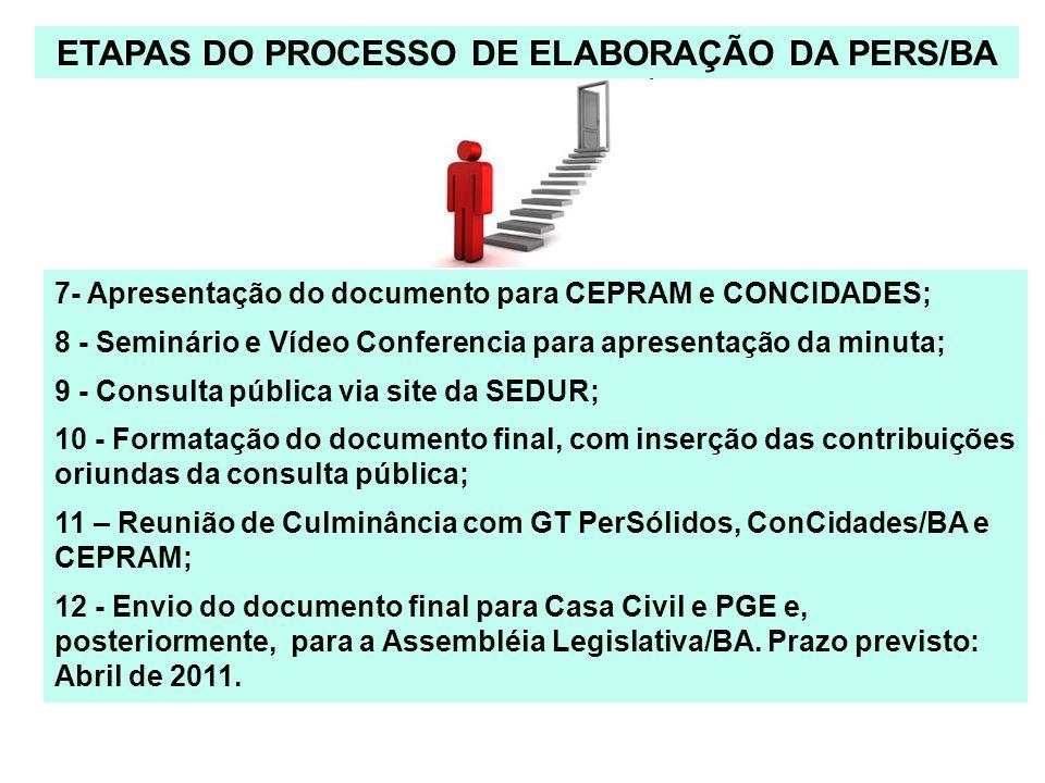 ETAPAS DO PROCESSO DE ELABORAÇÃO DA PERS/BA 7- Apresentação do documento para CEPRAM e CONCIDADES; 8 - Seminário e Vídeo Conferencia para apresentação