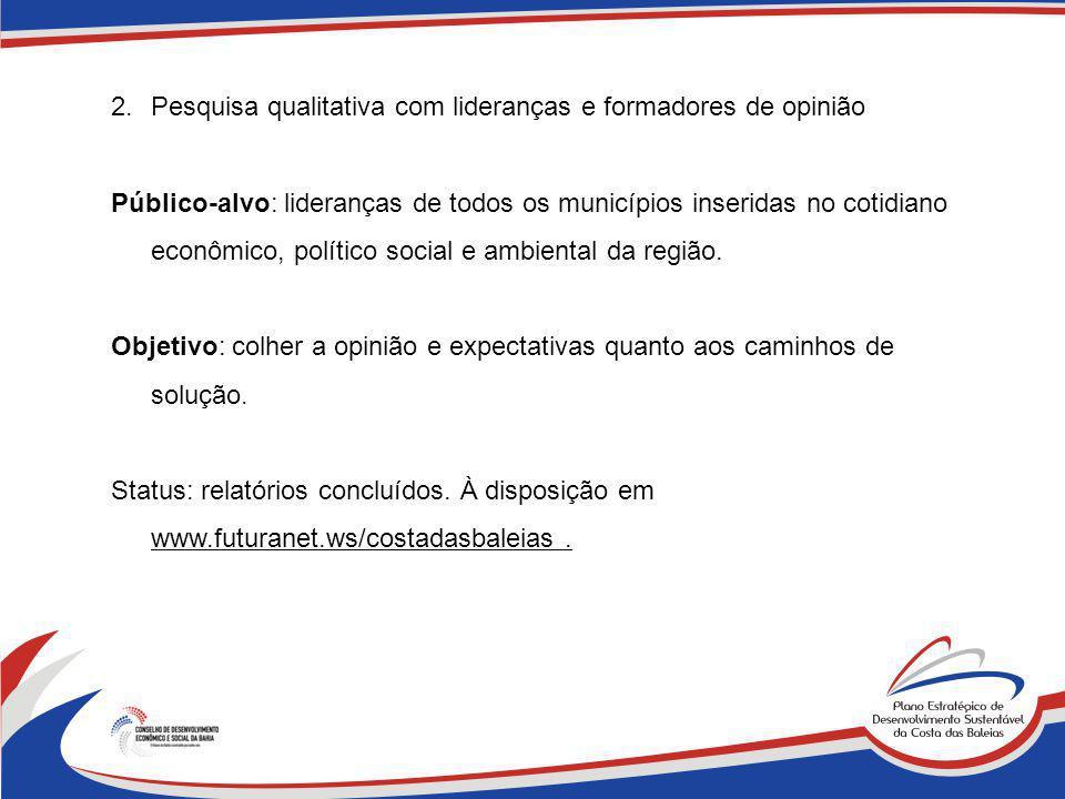 2.Pesquisa qualitativa com lideranças e formadores de opinião Público-alvo: lideranças de todos os municípios inseridas no cotidiano econômico, políti