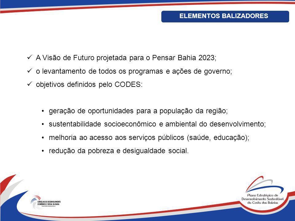 A Visão de Futuro projetada para o Pensar Bahia 2023; o levantamento de todos os programas e ações de governo; objetivos definidos pelo CODES: geração