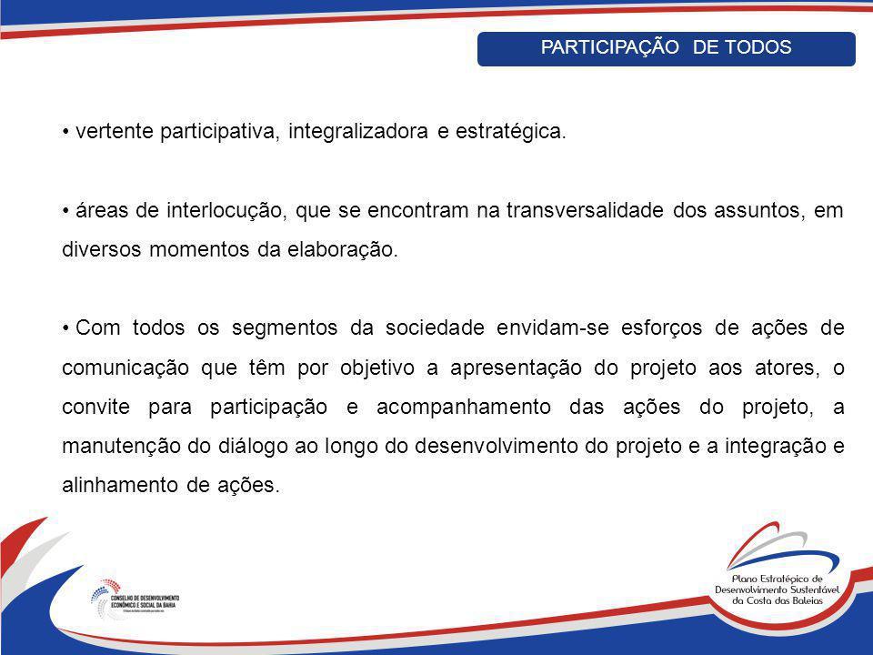 Públicos-alvo: todos os prefeitos da região e/ou seus representantes (secretários e vice-prefeitos).