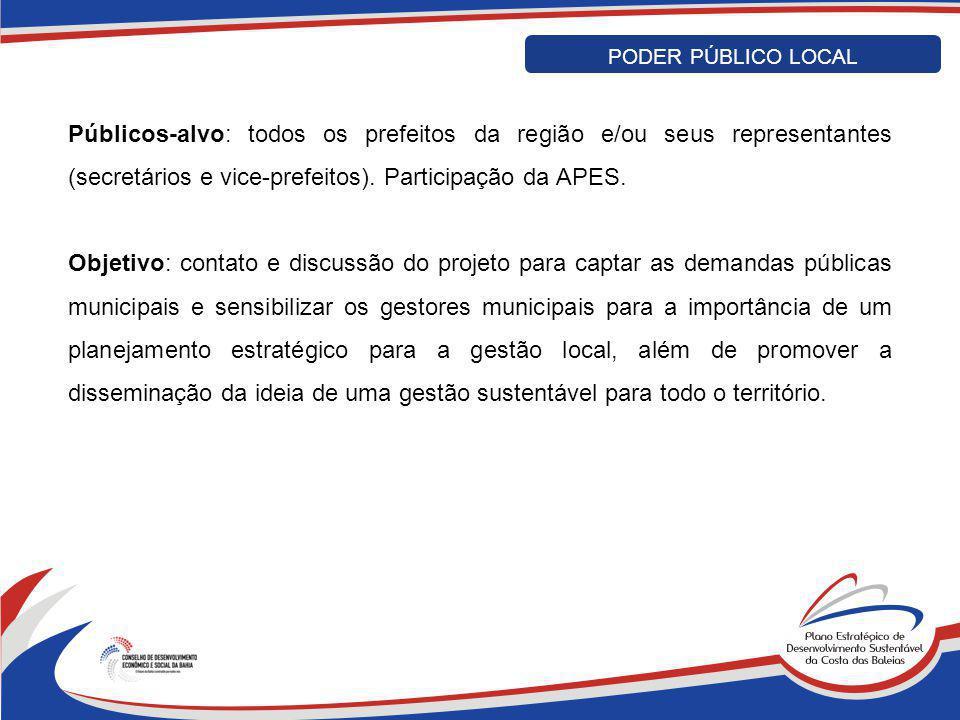 Públicos-alvo: todos os prefeitos da região e/ou seus representantes (secretários e vice-prefeitos). Participação da APES. Objetivo: contato e discuss