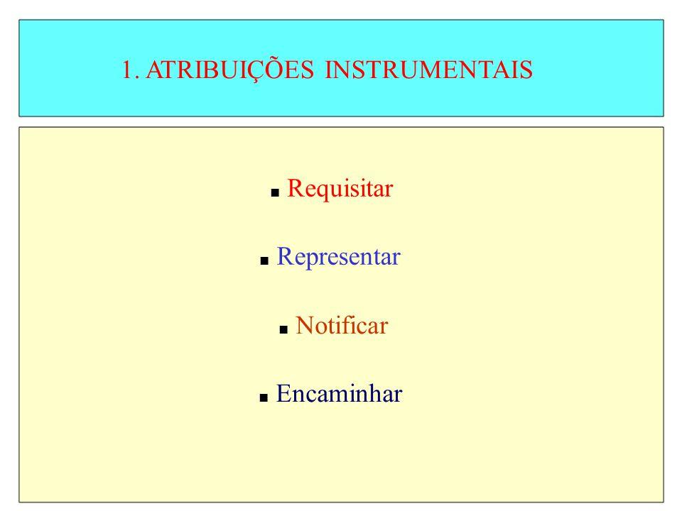 1. ATRIBUIÇÕES INSTRUMENTAIS Requisitar Representar Notificar Encaminhar